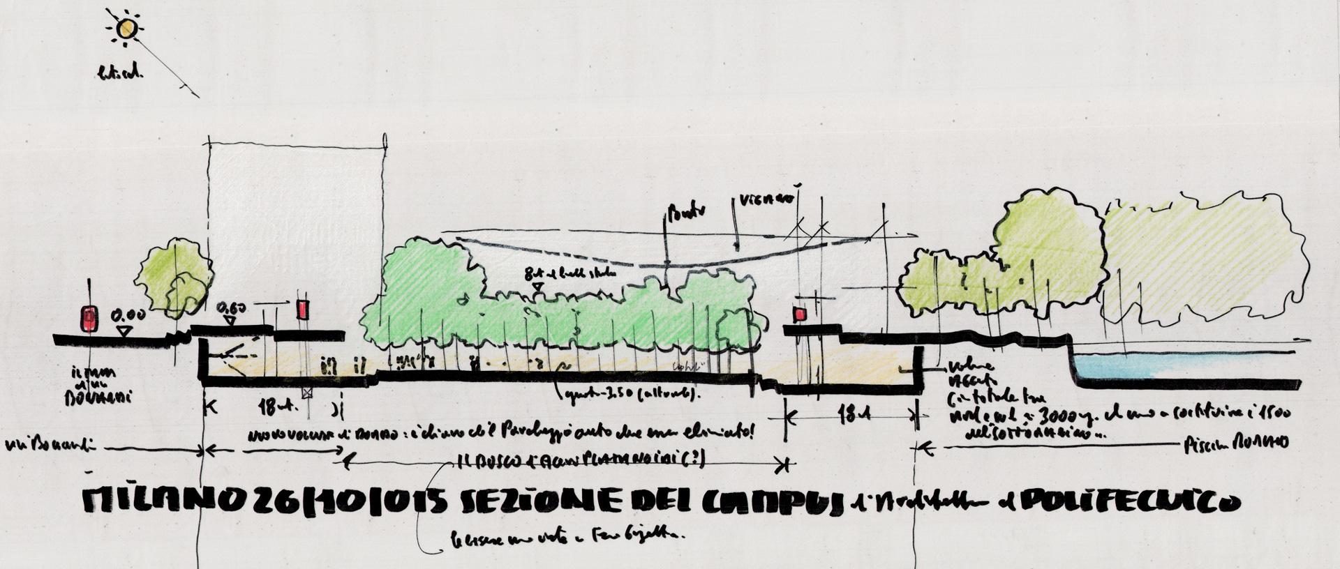 Politecnico di milano al via i lavori per il nuovo campus for Strumento di progettazione di architettura online
